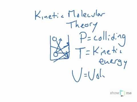 Learn about Kinetic Molecular Theory