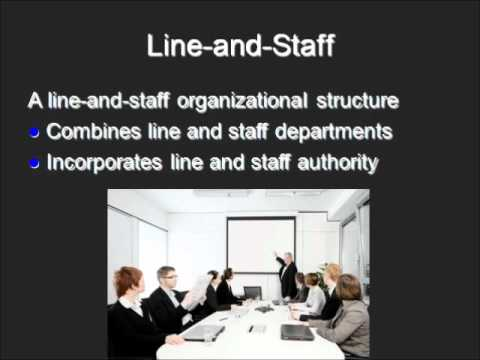 Supervisory Organizing - Chapter 8 Part 2