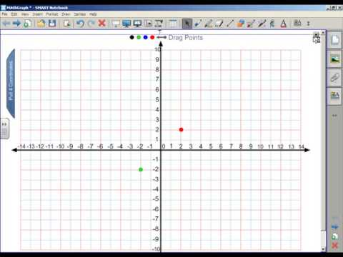 SMART Notebook Graphing Page