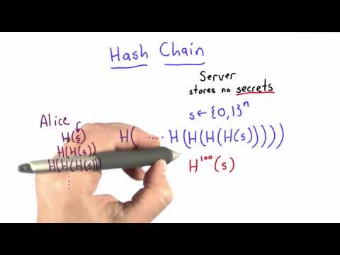 Hash Chain - CS387 Unit 2 - Udacity
