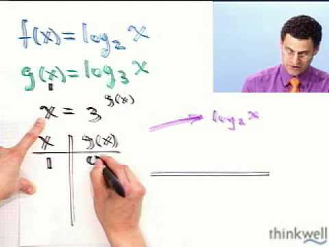 Graphing Logarithmic Functions, Part 2 of 2, from Thinkwell Precalculus