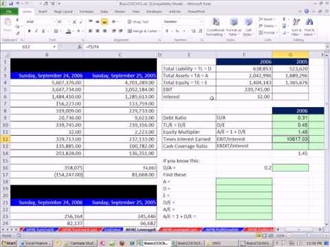 Excel Finance Class 17: Leverage & Solvency Ratios: Debt To Equity, Equity Multiplier, more...
