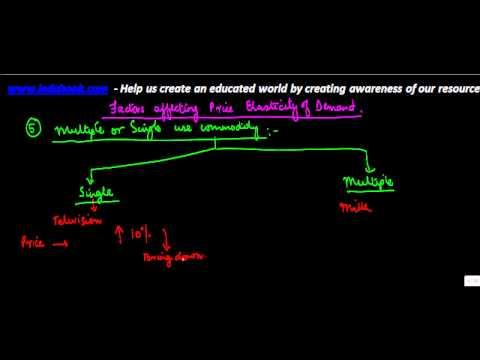 629.Class XII  Economics for CBSE, ICSE, NCERT Factors affectinPrice Elasticity of Demand
