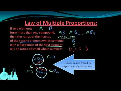 Chemistry 5.8b Law of Multiple Proportions