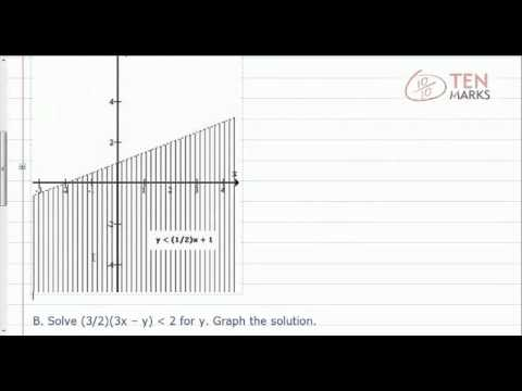 Solve and Graph Linear Inequalities