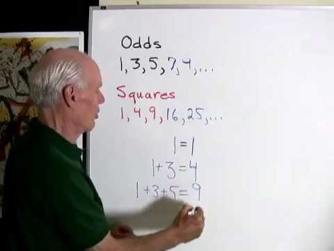 Building Squares from Odd Numbers 1: Numerically