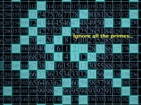 Prime Numbers as Building Blocks - Euclid's greatest discovery