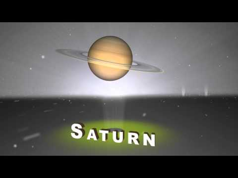Solar System for Kids - Kids Educational Videos - The Solar System  - Title