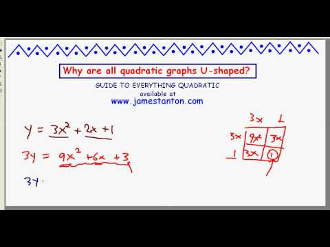 All Quadratic Graphs are U shaped (TANTON Mathematics)