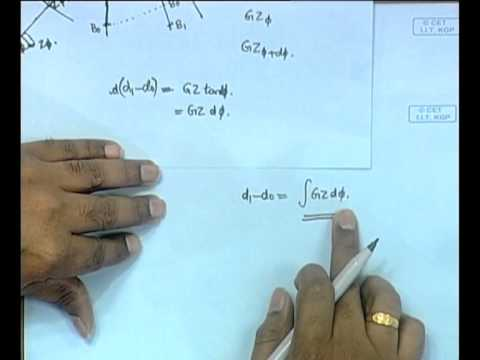 Mod-01 Lec-14 Dynamical Stability - I
