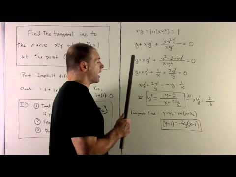 Implicit Differentiation with ln(x)