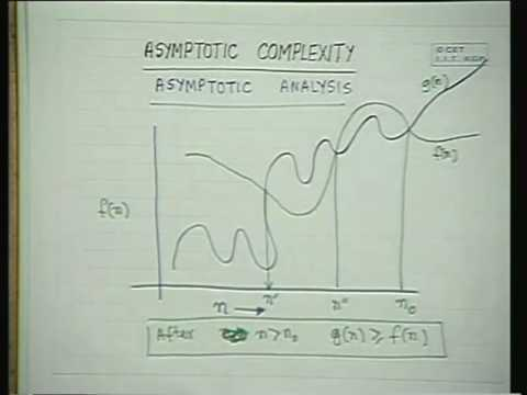 Lec-19 Asymptotic Growth Functions