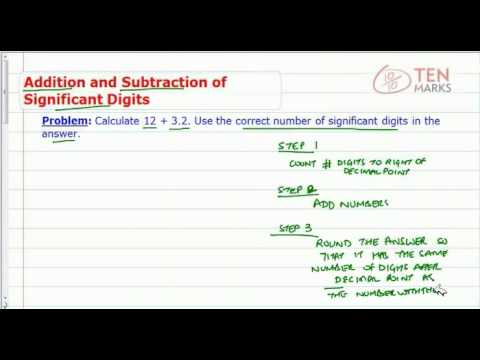Addition and Subtraction using Significant Digits