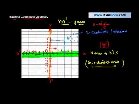 Basic of Coordinate Geometry - Maths Class X, CBSE, ICSE and NCERT