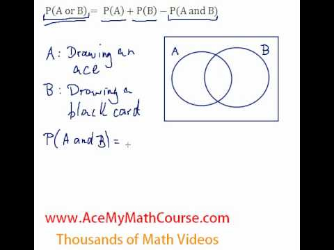Addition Rule - Introduction