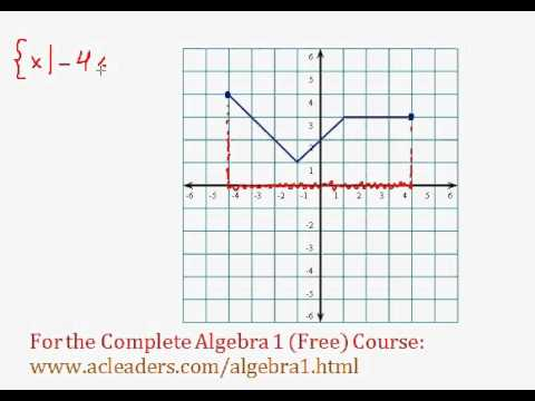 (Algebra 1) - Functions - Domain and Range Pt. 4