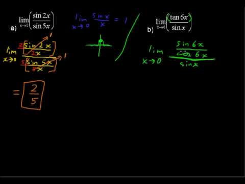 How to use Limits of Trigonometric Functions - Calculus Tips