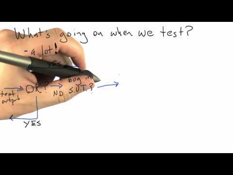 What happens when we test software - Software Testing - Udacity