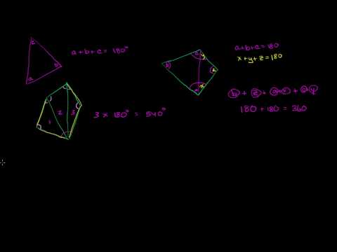 Sum of Interior Angles of a Polygon
