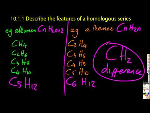 10.1.1 Describe the features of a homologous series IB Chemistry SL