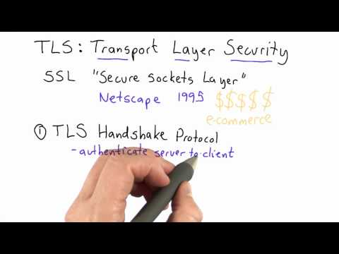 Transport Layer Security - CS387 Unit 5 - Udacity