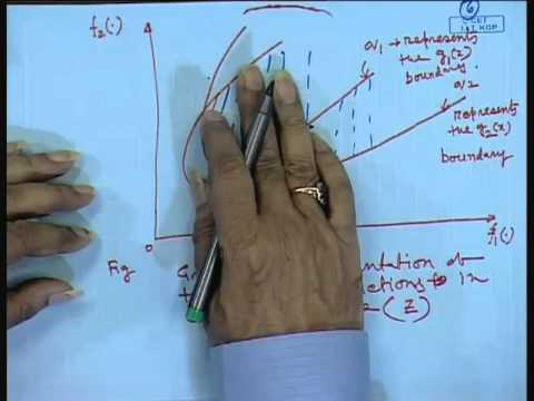 Mod-01 Lec-29 Lecture-29-Multiobjective Optimization Problem