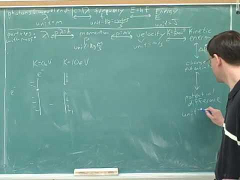 De Broglie wavelength. Bohr atom (6)
