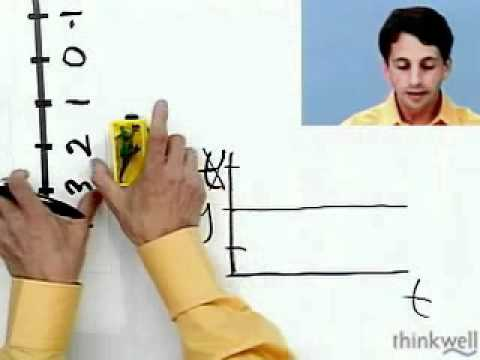 Describing Motion, Part 2 of 2, from Thinkwell's Video Physics 1 Course