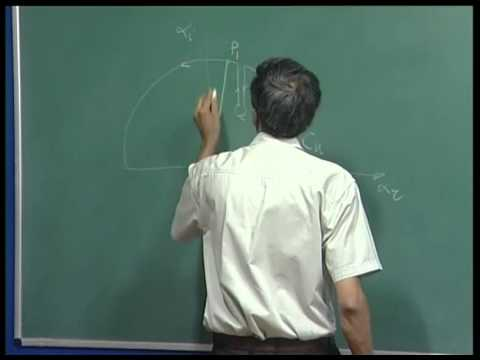 Mod-01 Lec-16 Instability and Transition of Fluid Flows