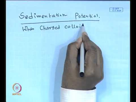 Mod-01 Lec-22 External Field Induced Membrane Separation Processes