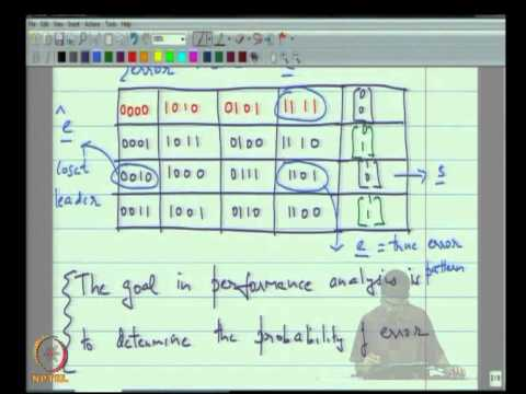 Mod-06 Lec-15 Performance Analysis of the SAD