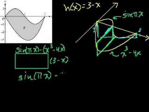 AP Calculus BC Exams: 2008 1 d