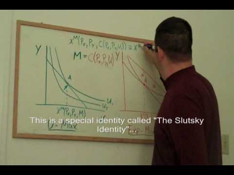 11a. The Slutsky Equation and Demand Curves
