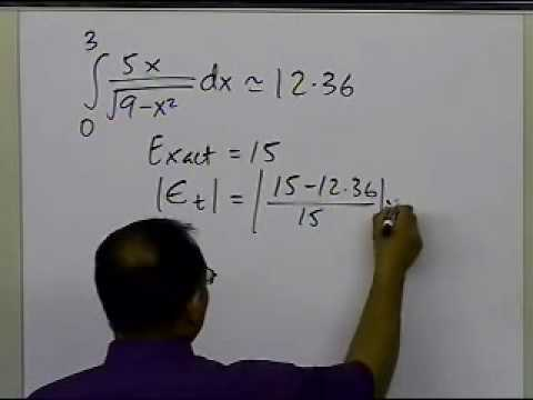 Multiple Segment Gauss Quadrature Rule for Singular Integrands: Part 2 of 2
