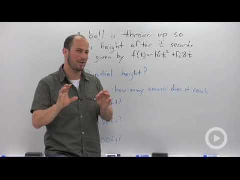 Algebra 2 - Solving a Quadratic Equation in Function Notation