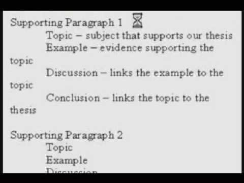 IELTS How to write an argument essay outline (part 2 of 2)