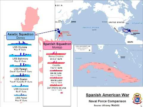 Schmidt Notes - US History - Unit 3 - Spanish American War