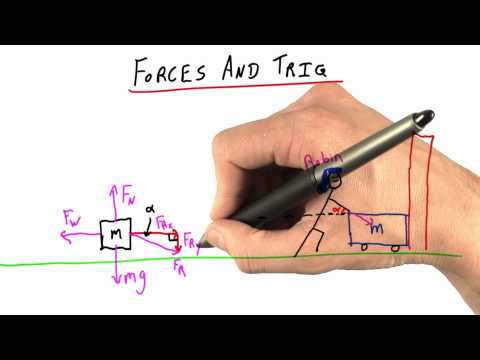 Forces and Trig - Intro to Physics - What causes motion - Udacity