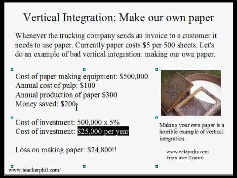 Business and Finance Lesson 15: Horizontal Integration (Learn English)
