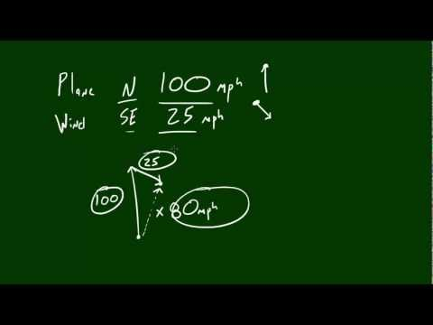 Physics Lecture - 9 - Vector Subtraction