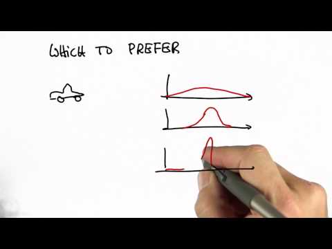 Preferred Gaussian - CS373 Unit 2 - Udacity
