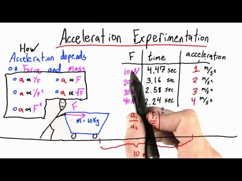 Force and Acceleration Solution  - Intro to Physics - What causes motion - Udacity