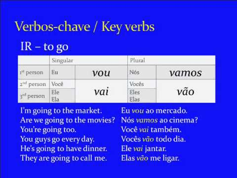 Subject Pronouns and Key Verbs in Brazilian Portuguese