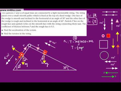 (7) M1 Connected Particles Edexcel (Rough and smooth wedge-harder exam question)