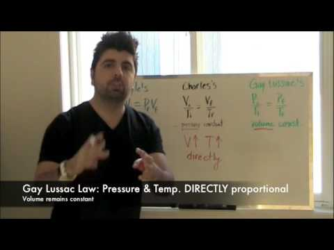 Gas Laws Overview