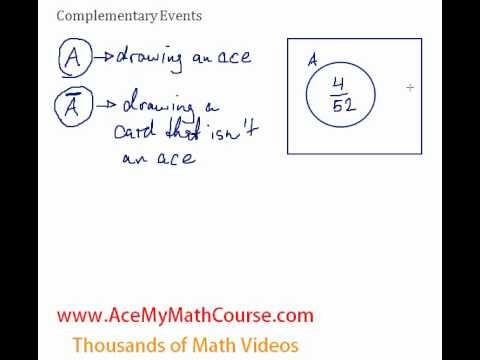 Complementary Events - Introduction