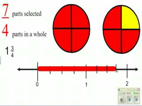 Fractions  Remedial