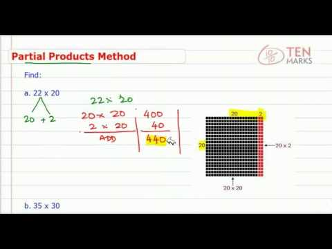 Multiply by Tens Partial Products Method