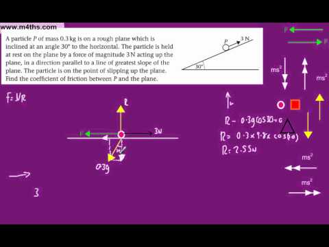 (12) Statics in Equilibrium - M1 Mechanics (Friction 2 - finding coefficient on incline plane)