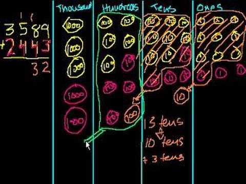 Singapore Math: Grade 3a Unit 2 (part 7)